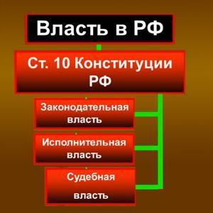 Органы власти Славска