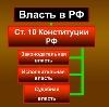 Органы власти в Славске