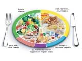 Вальд Гартен - иконка «питание» в Славске